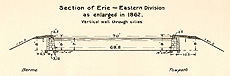Section of Erie - Eastern Division, as enlarged in 1862